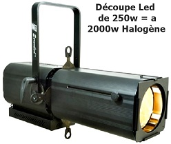 SERENILED PLUS Decoupe LED 250w DMX équivalent 2kw RVE